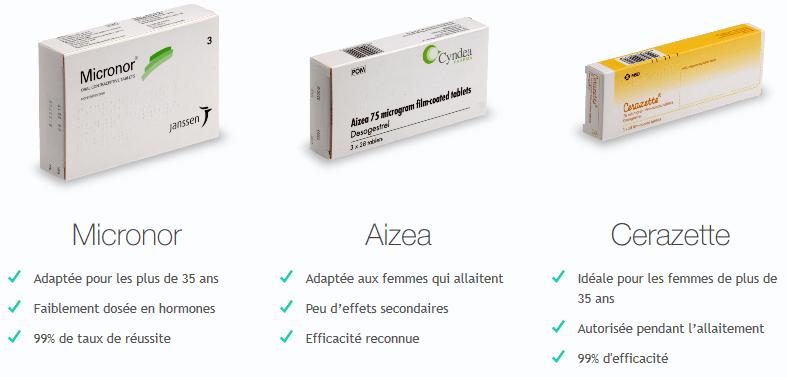 pilule microdosée prix