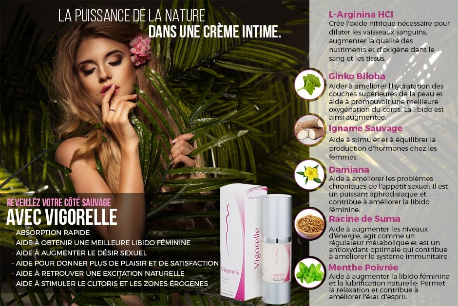 vigorelle ingredients